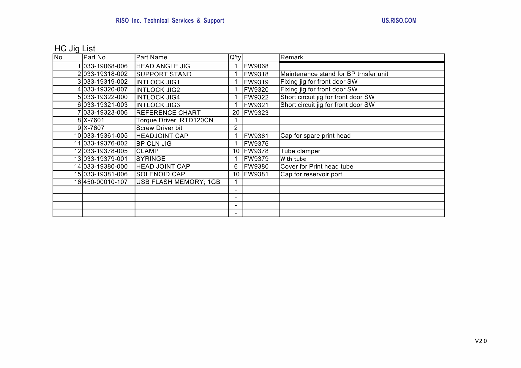 RISO HC 5500 3KV Parts List Manual-6